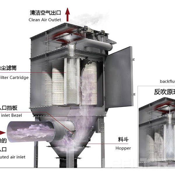 ceramic multicyclone dust collector