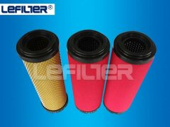 Replacement for Zander Compressed Air Filter 2030X